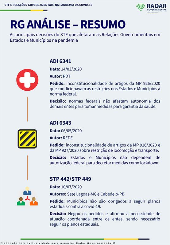 Radar Governamental é destaque em matéria do Jota sobre RelGov na pandemia