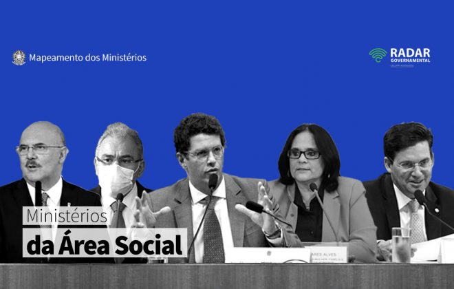 Mapeamento do Governo Federal - Ministérios da Área Social